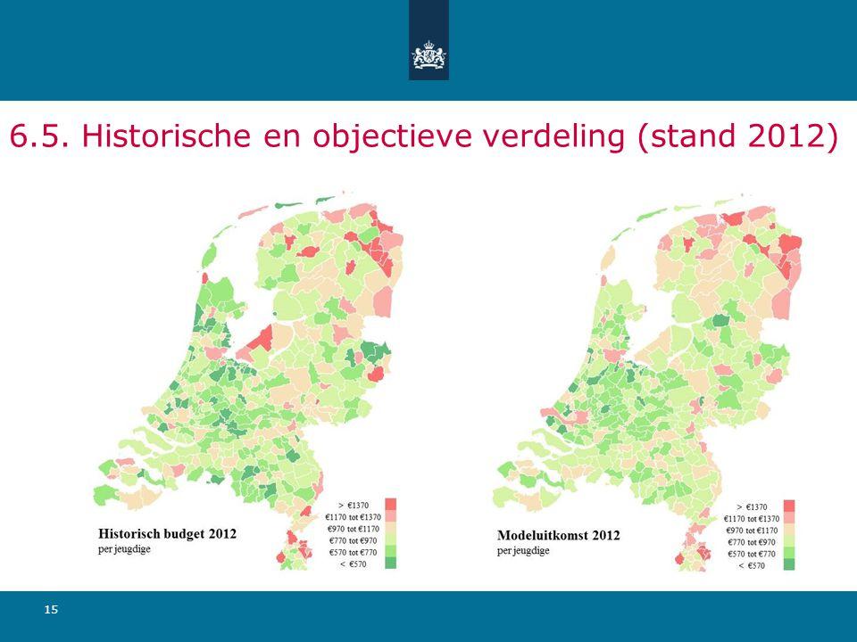 6.5. Historische en objectieve verdeling (stand 2012)