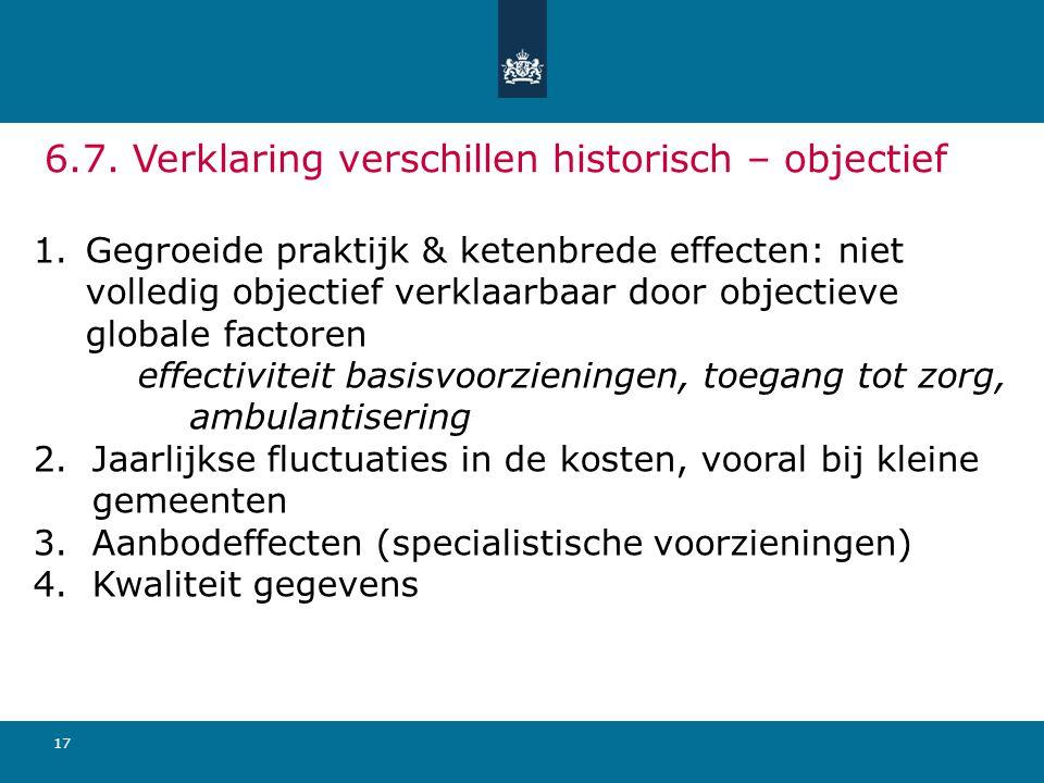 6.7. Verklaring verschillen historisch – objectief