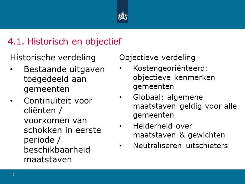 4.1. Historisch en objectief