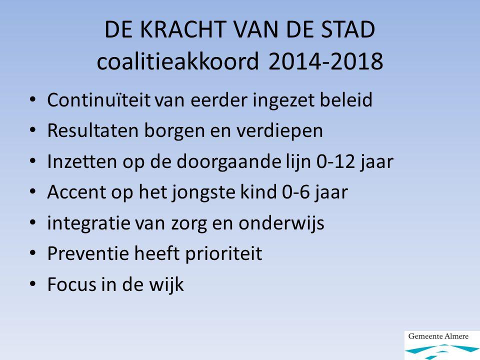 DE KRACHT VAN DE STAD coalitieakkoord 2014-2018