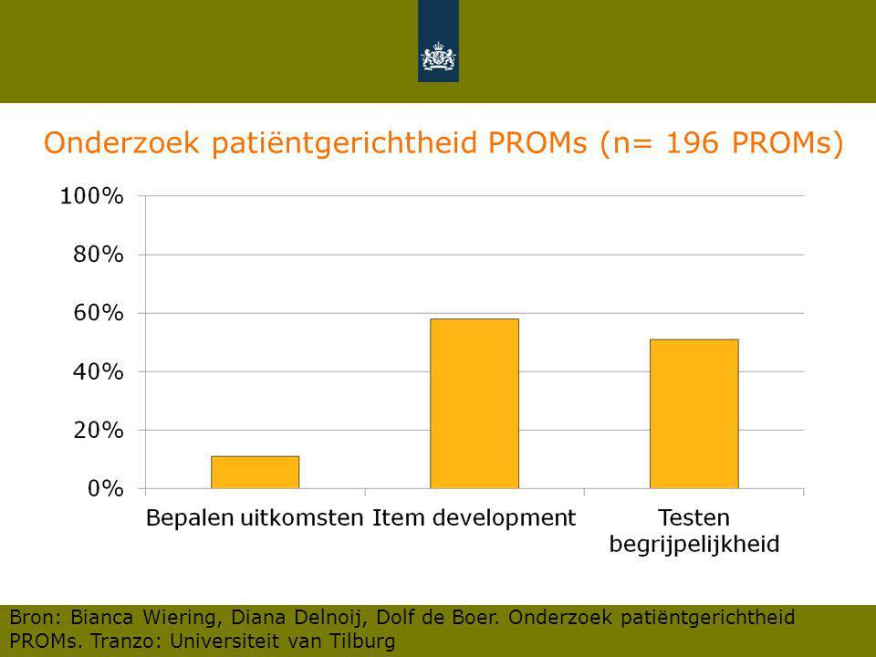 Onderzoek patiëntgerichtheid PROMs (n= 196 PROMs)