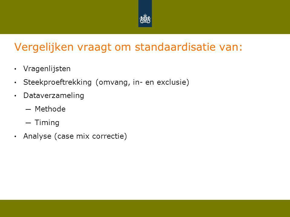 Vergelijken vraagt om standaardisatie van: