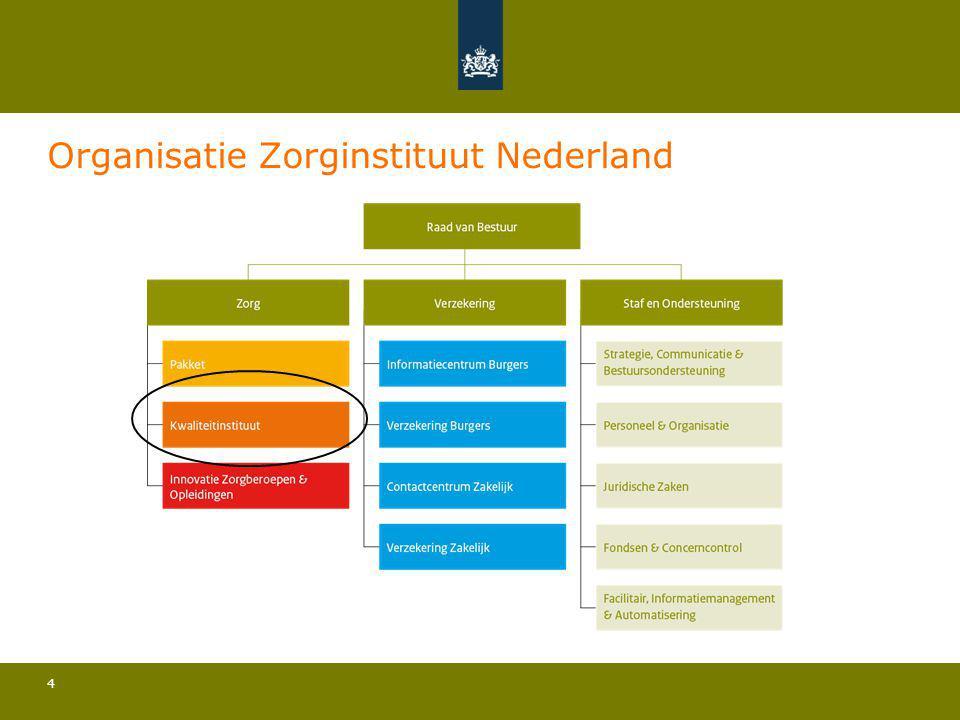 Organisatie Zorginstituut Nederland