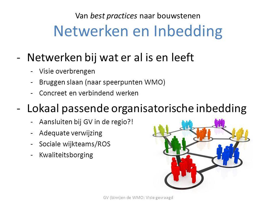 Van best practices naar bouwstenen Netwerken en Inbedding