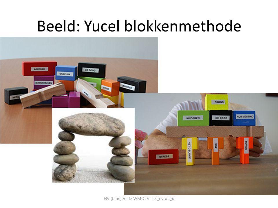 Beeld: Yucel blokkenmethode