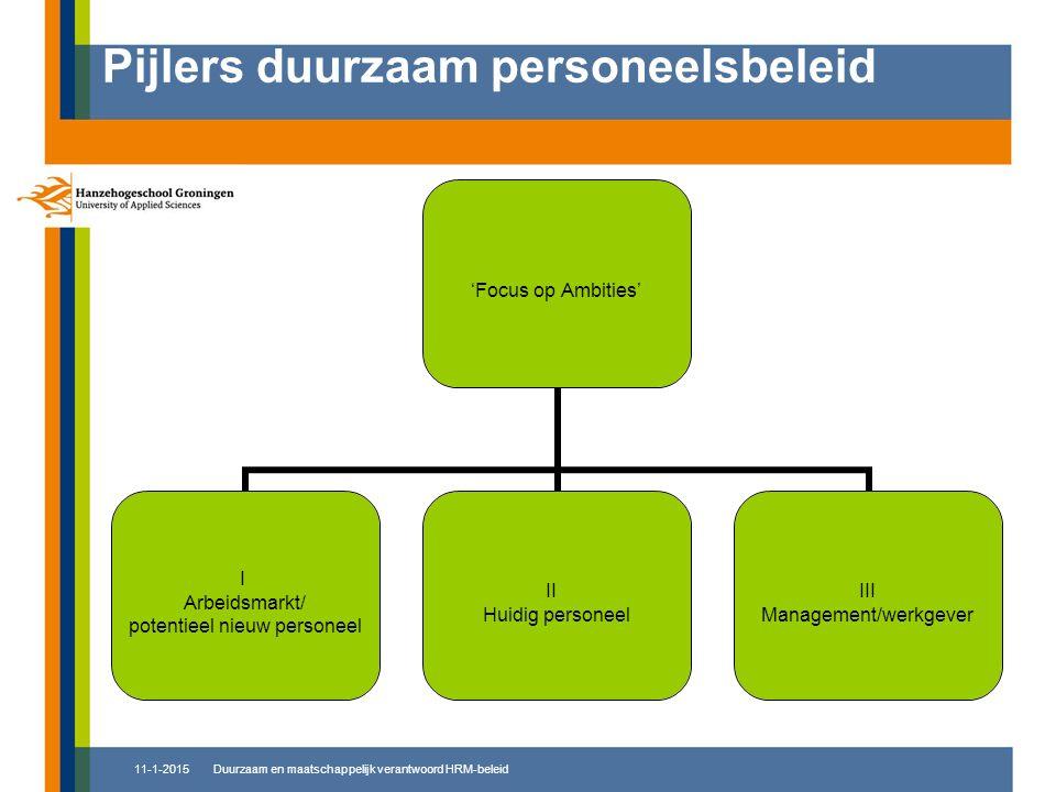 Pijlers duurzaam personeelsbeleid