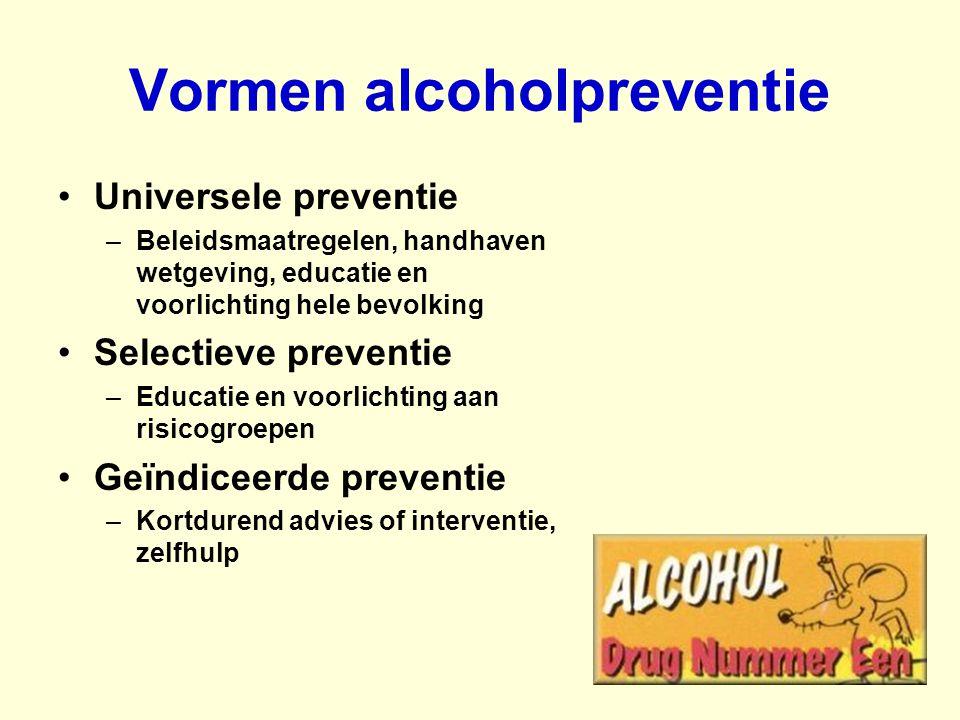Vormen alcoholpreventie