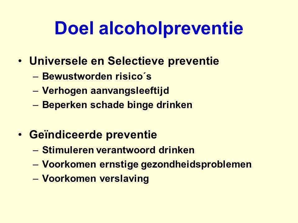 Doel alcoholpreventie