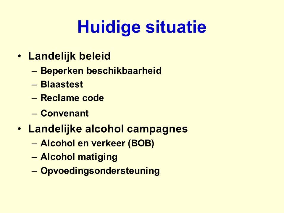 Huidige situatie Landelijk beleid Landelijke alcohol campagnes