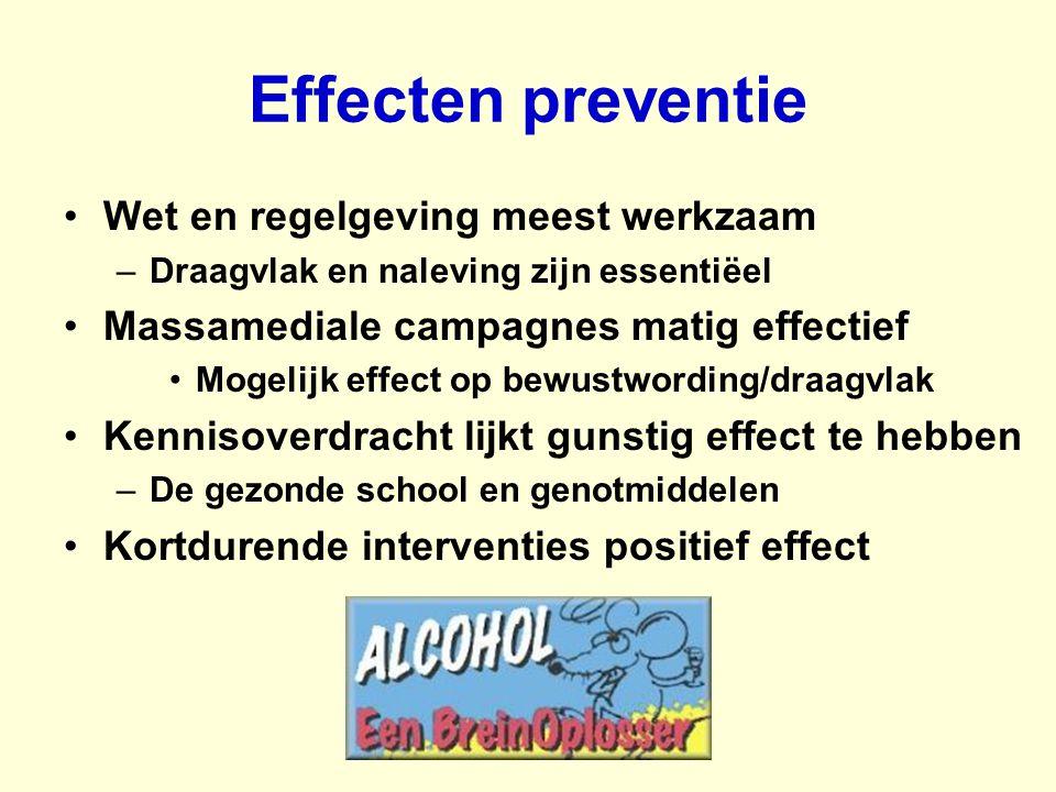 Effecten preventie Wet en regelgeving meest werkzaam