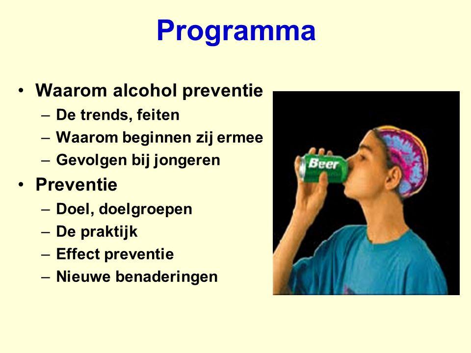Programma Waarom alcohol preventie Preventie De trends, feiten