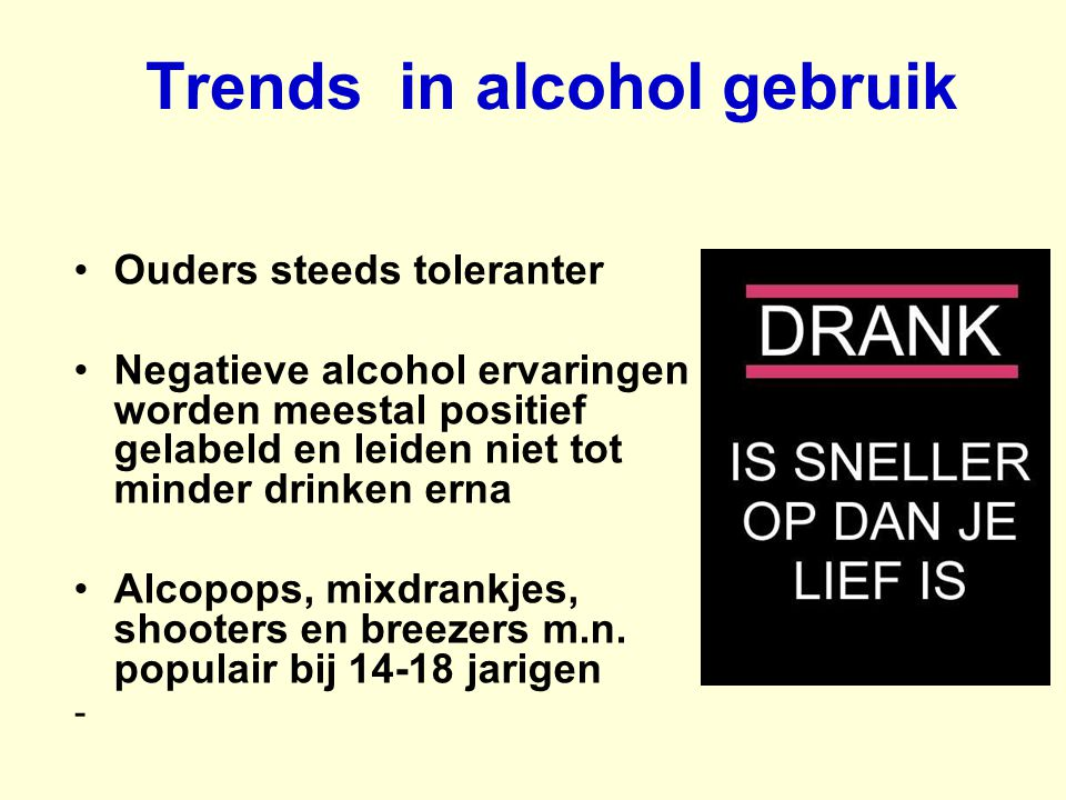 Trends in alcohol gebruik