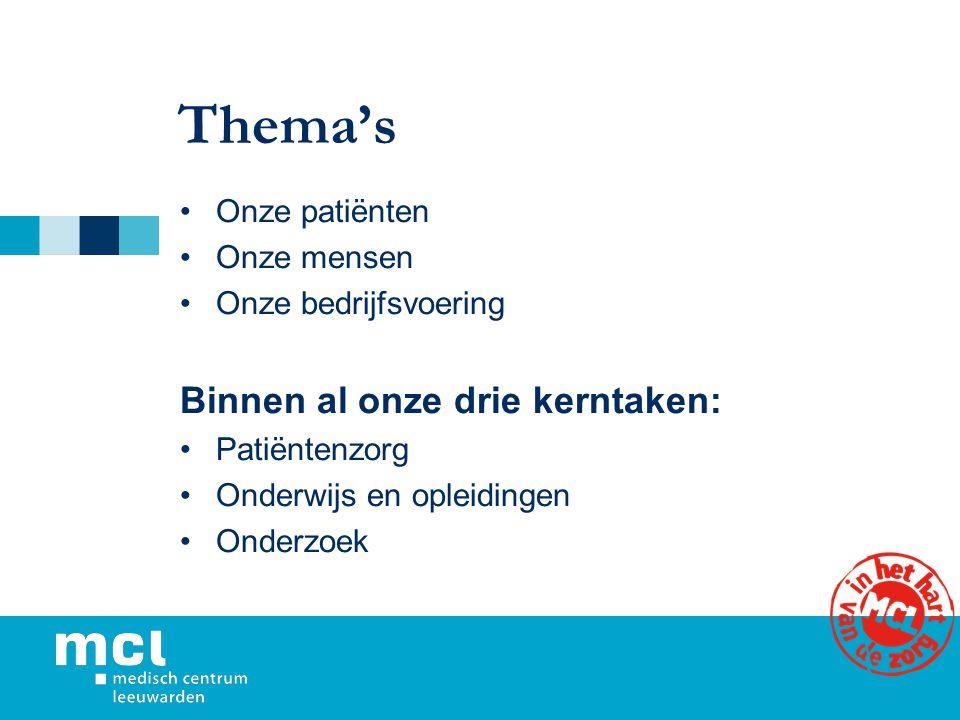 Thema's Binnen al onze drie kerntaken: Onze patiënten Onze mensen