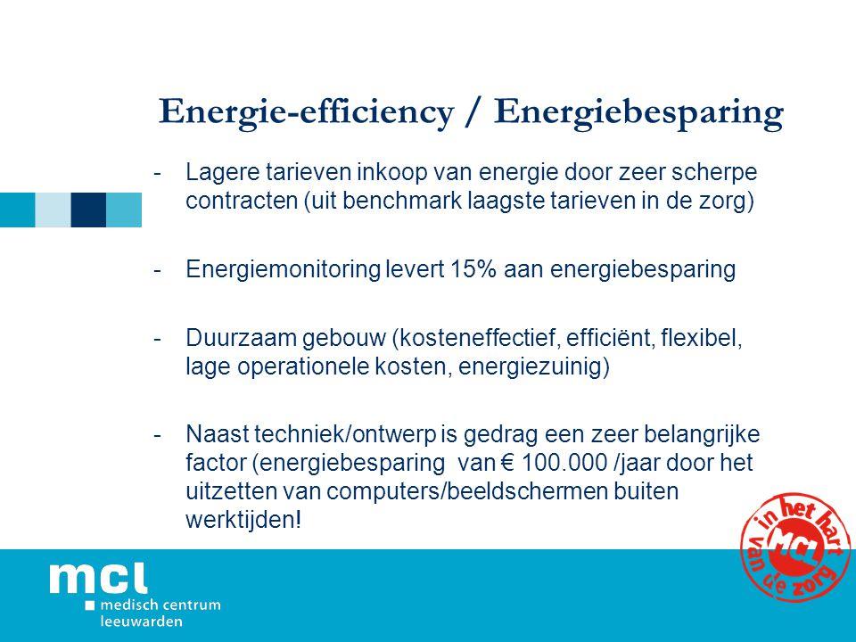 Energie-efficiency / Energiebesparing