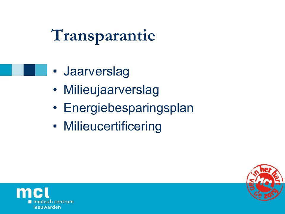 Transparantie Jaarverslag Milieujaarverslag Energiebesparingsplan