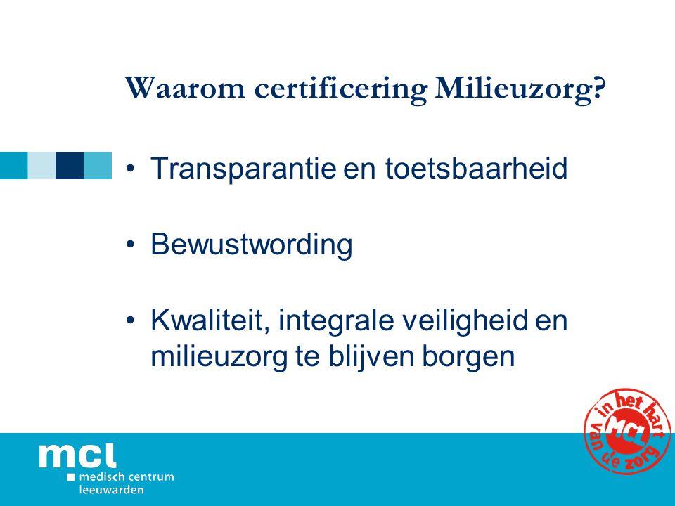 Waarom certificering Milieuzorg