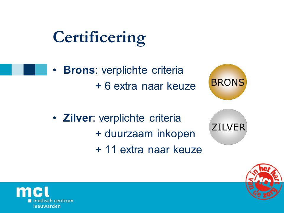 Certificering Brons: verplichte criteria + 6 extra naar keuze