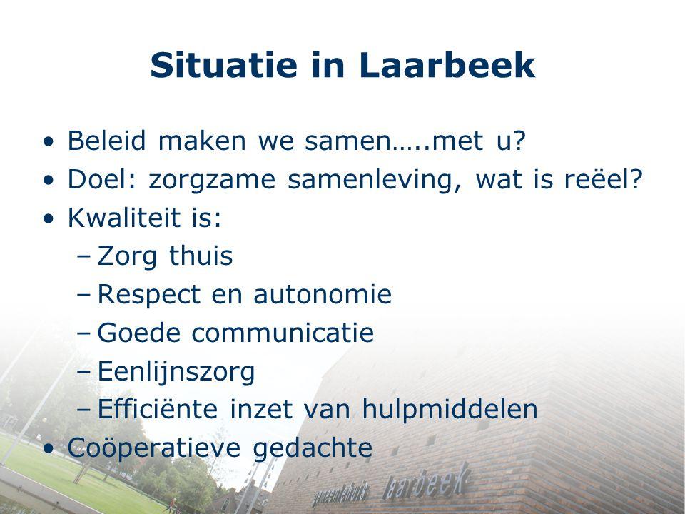 Situatie in Laarbeek Beleid maken we samen…..met u