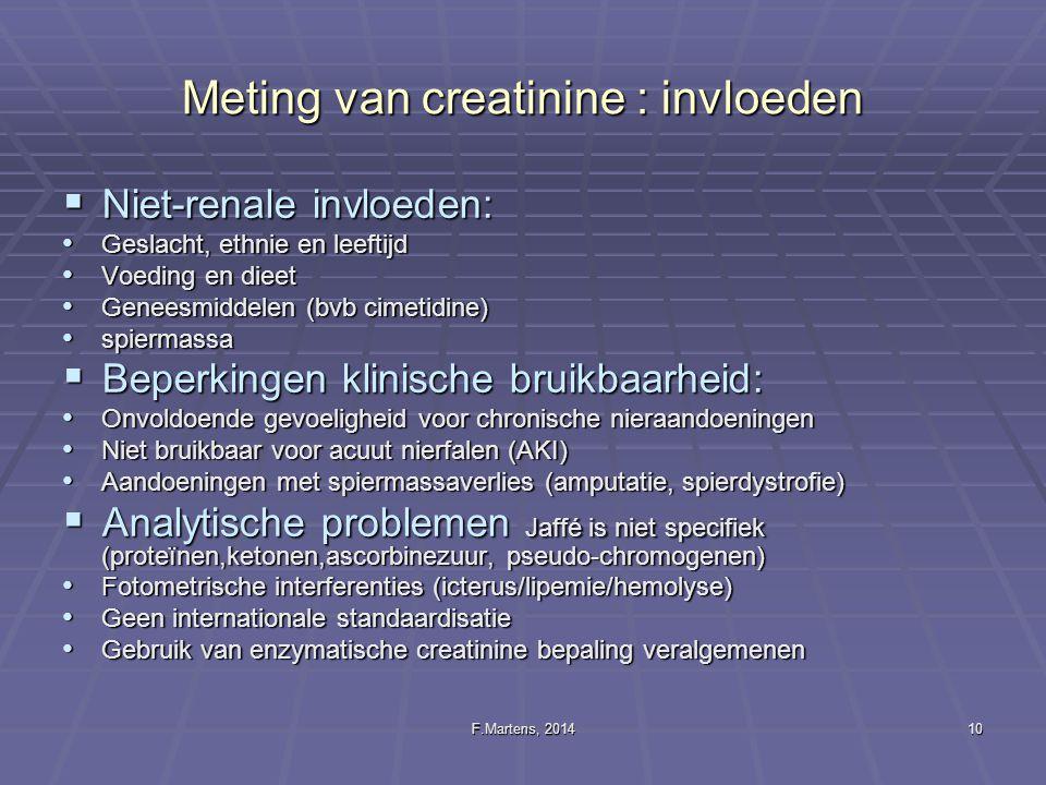 Meting van creatinine : invloeden