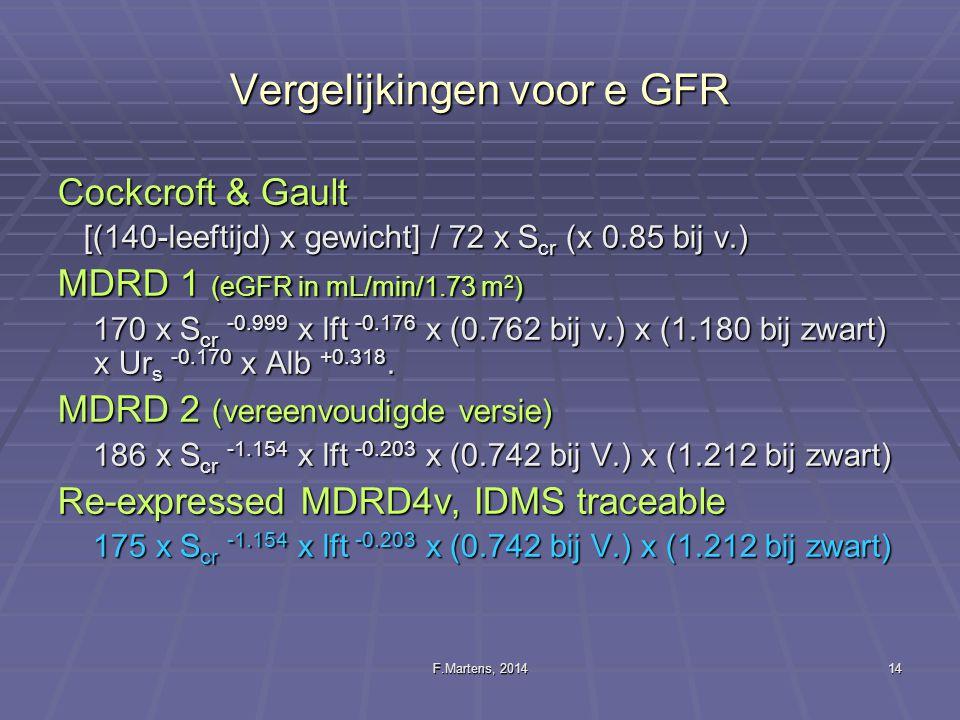 Vergelijkingen voor e GFR