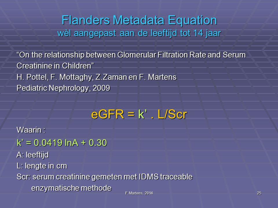 Flanders Metadata Equation wèl aangepast aan de leeftijd tot 14 jaar