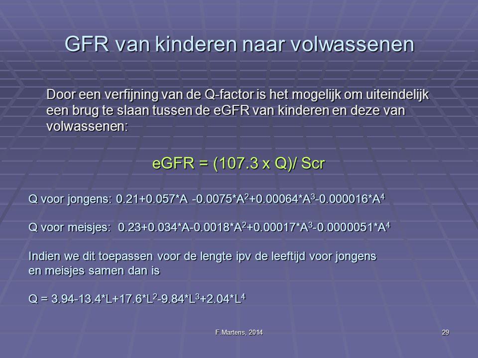 GFR van kinderen naar volwassenen