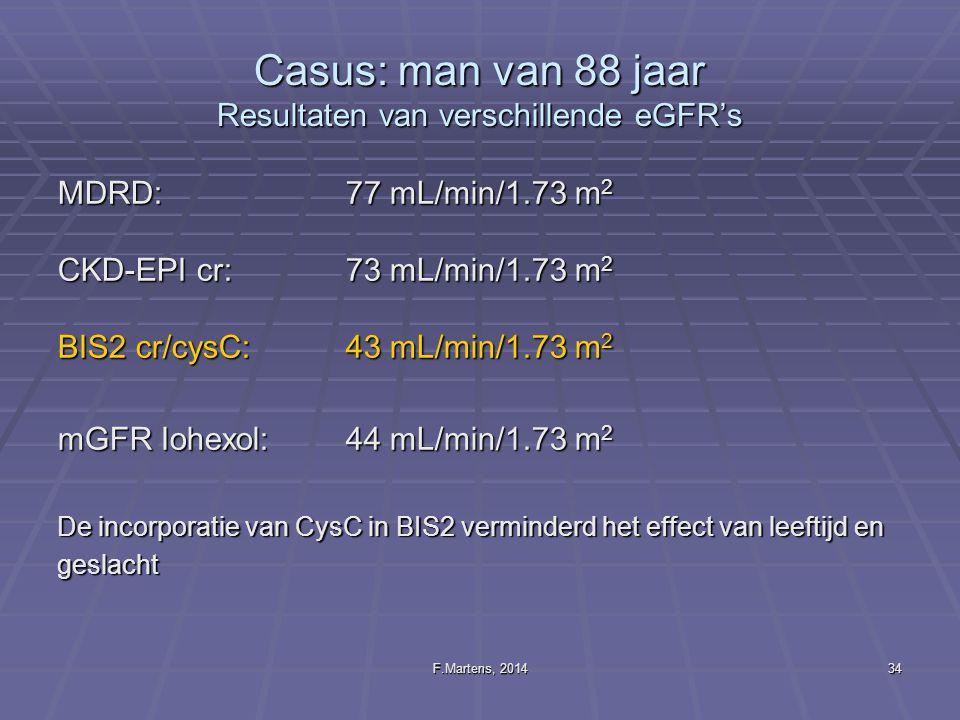 Casus: man van 88 jaar Resultaten van verschillende eGFR's