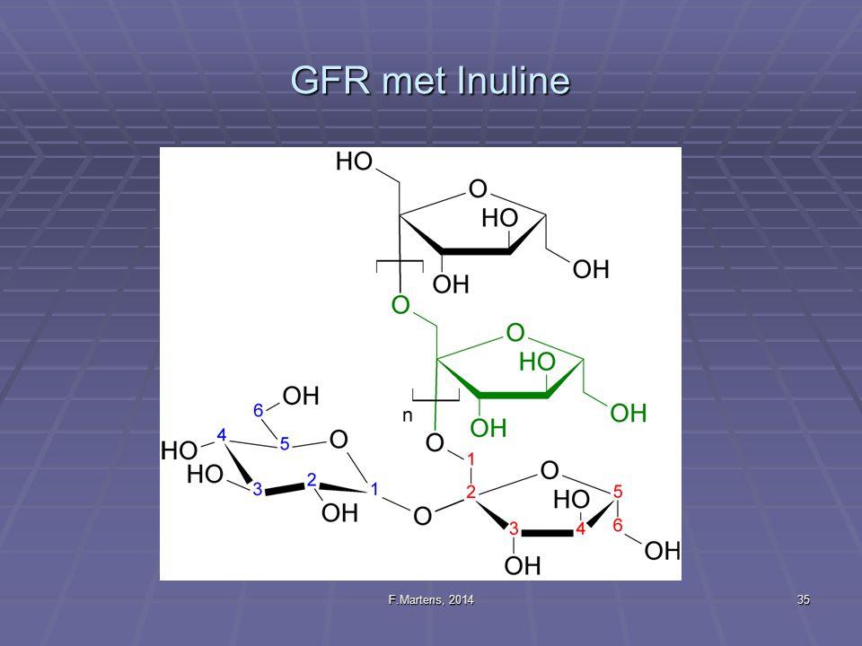 GFR met Inuline F.Martens, 2014
