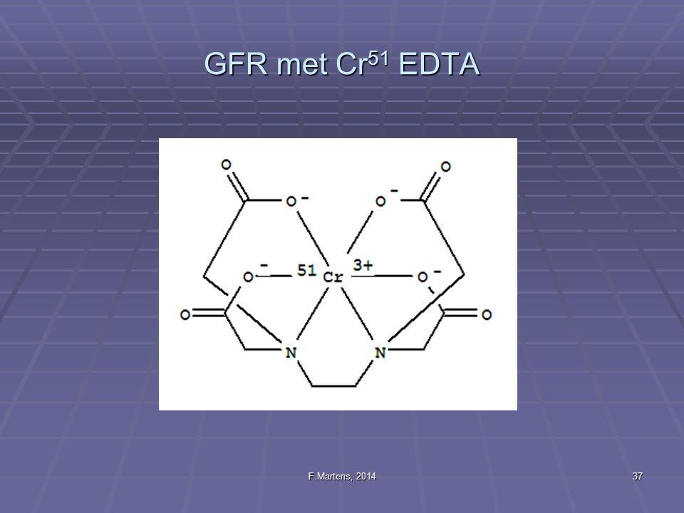 GFR met Cr51 EDTA F.Martens, 2014