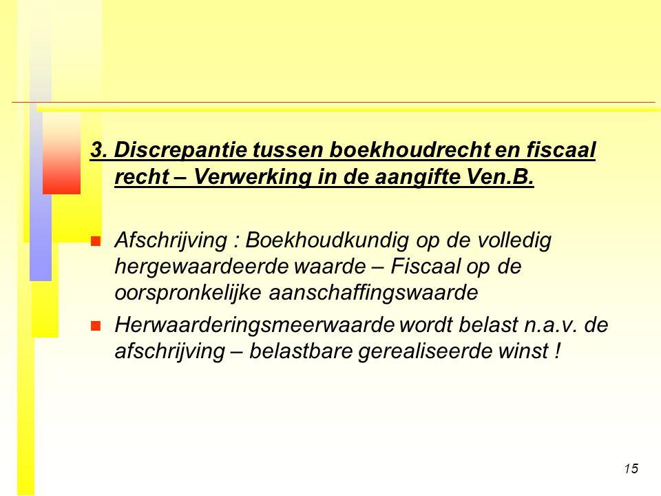 3. Discrepantie tussen boekhoudrecht en fiscaal recht – Verwerking in de aangifte Ven.B.