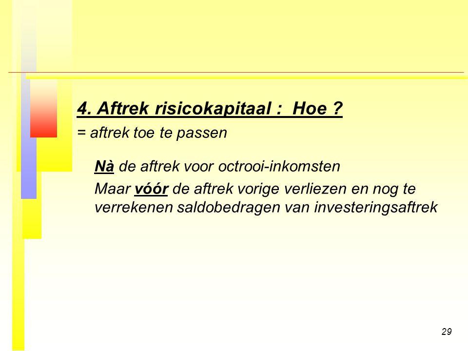 4. Aftrek risicokapitaal : Hoe