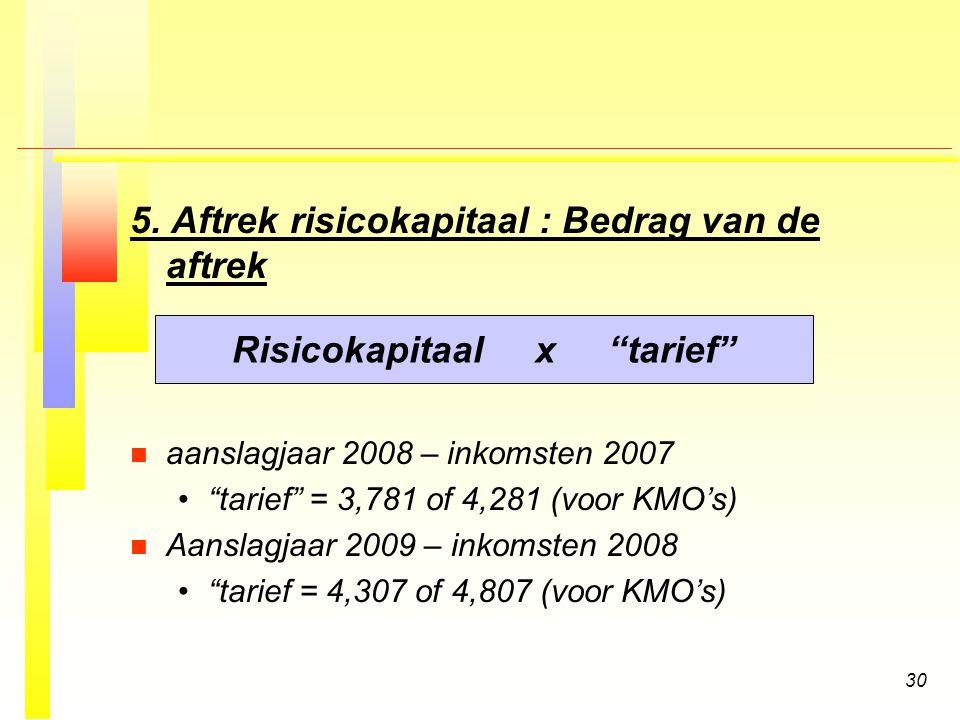 Risicokapitaal x tarief