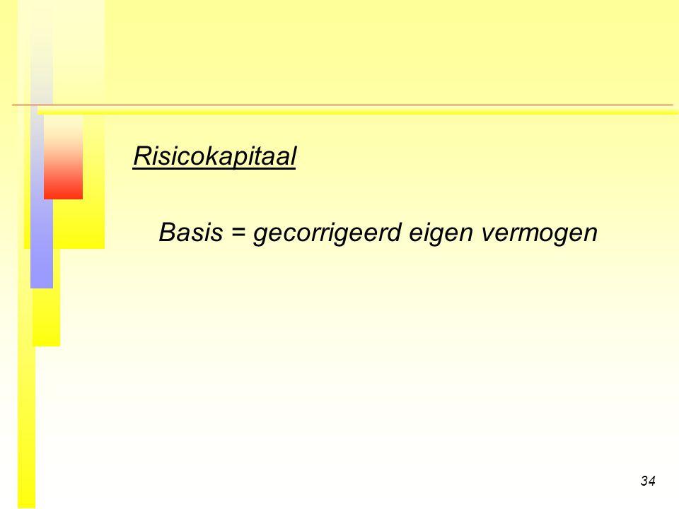 Basis = gecorrigeerd eigen vermogen
