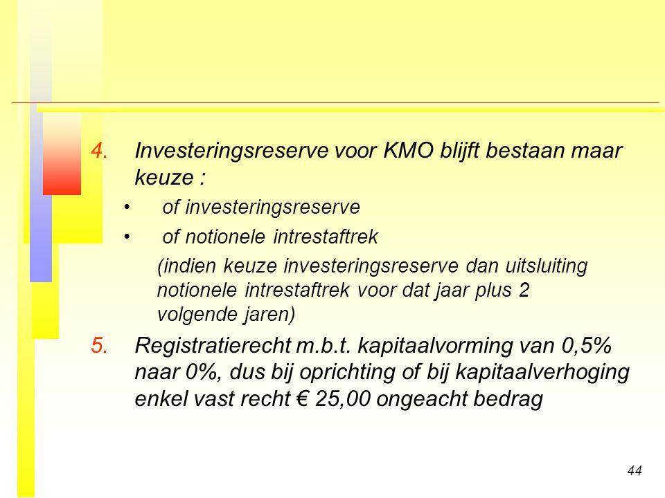 Investeringsreserve voor KMO blijft bestaan maar keuze :