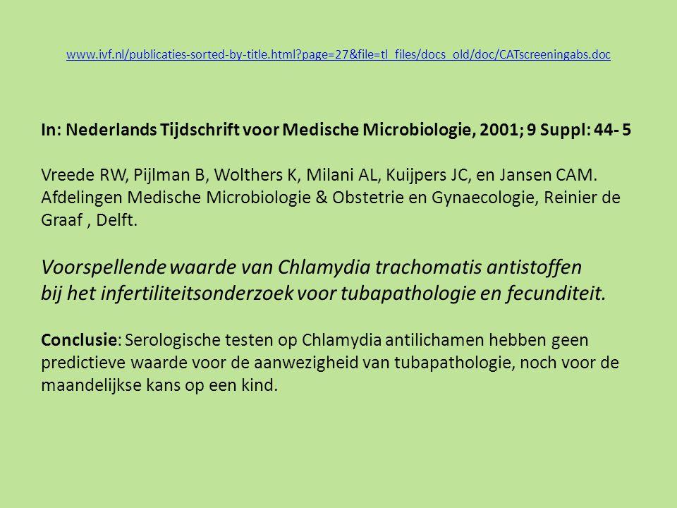 Voorspellende waarde van Chlamydia trachomatis antistoffen