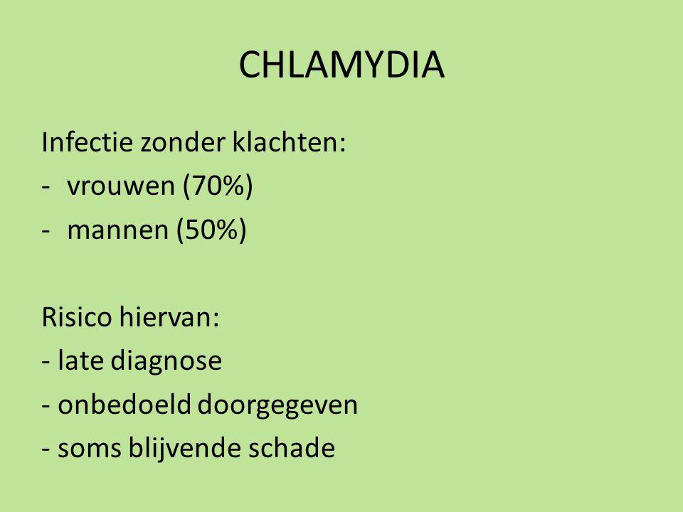 CHLAMYDIA Infectie zonder klachten: vrouwen (70%) mannen (50%)