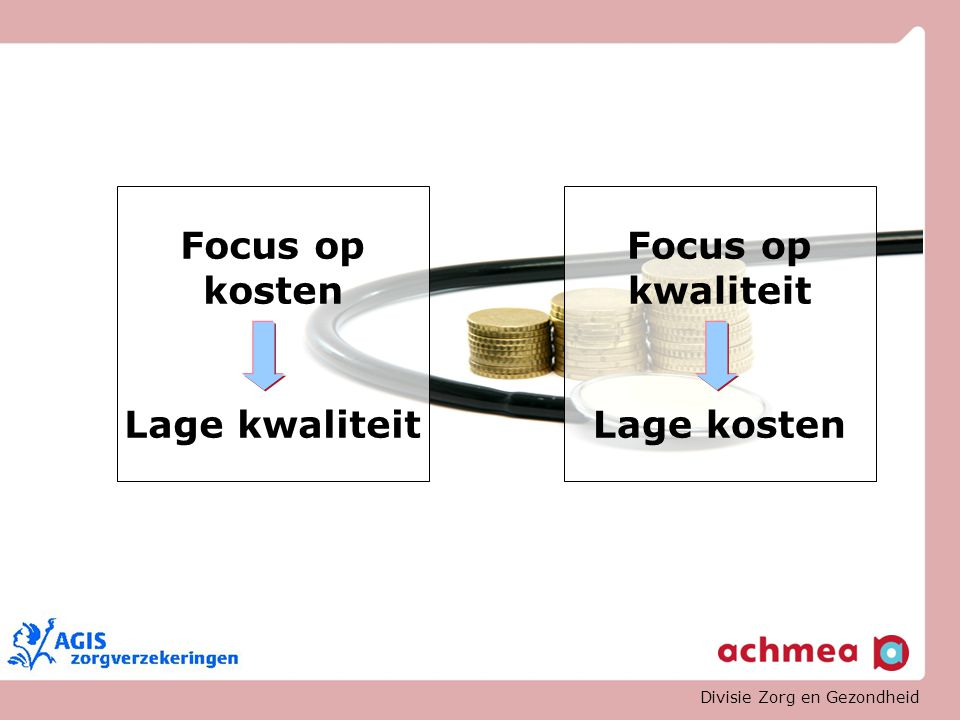 Focus op kosten Lage kwaliteit Focus op kwaliteit Lage kosten