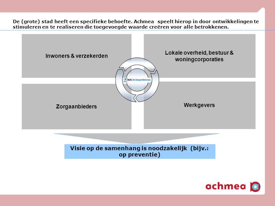 Inwoners & verzekerden Lokale overheid, bestuur & woningcorporaties