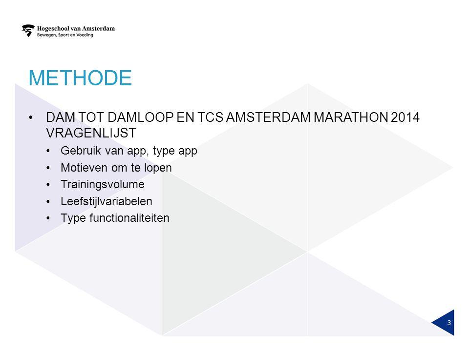 Methode Dam tot Damloop en TCS Amsterdam marathon 2014 vragenlijst