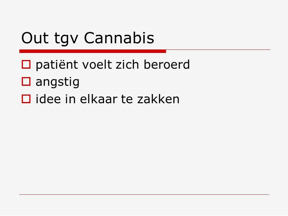 Out tgv Cannabis patiënt voelt zich beroerd angstig