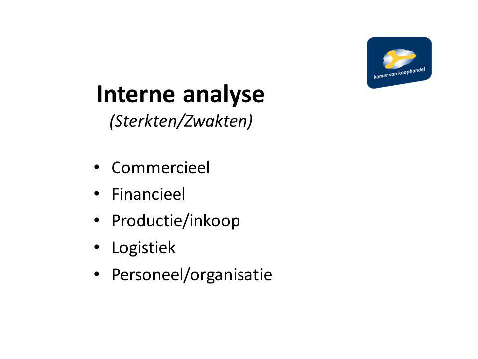 Interne analyse (Sterkten/Zwakten)
