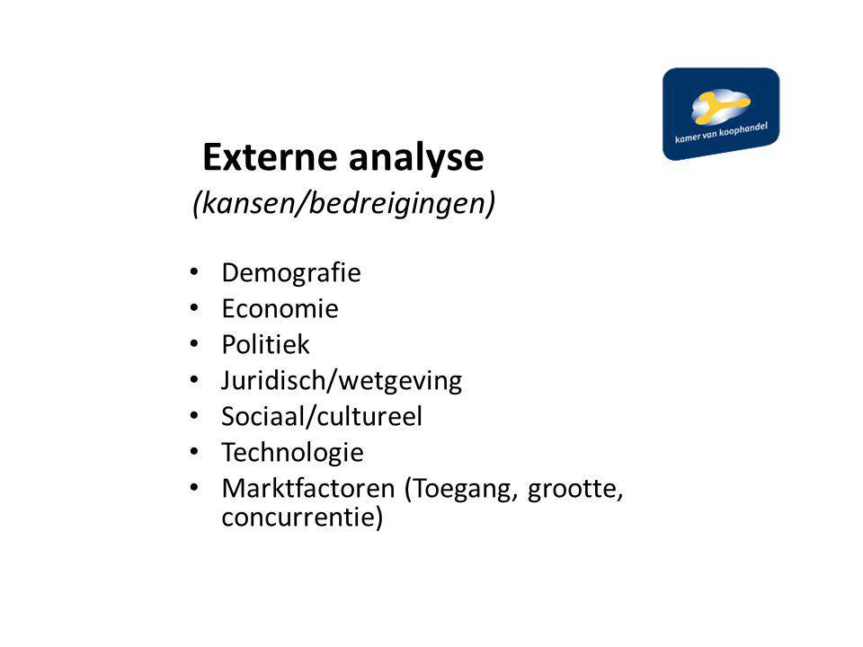 Externe analyse (kansen/bedreigingen)