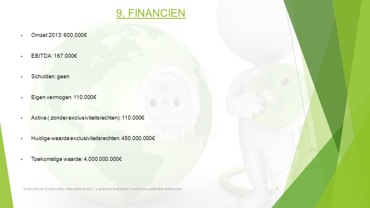 9. FINANCIEN Omzet 2013: 600.000€ EBITDA: 167.000€ Schulden: geen