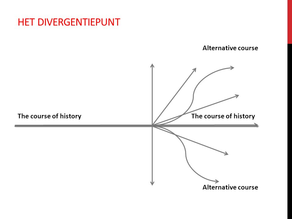 Het divergentiepunt Alternative course