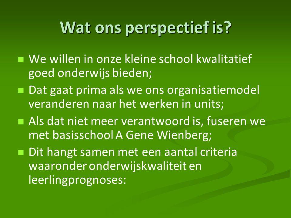 Wat ons perspectief is We willen in onze kleine school kwalitatief goed onderwijs bieden;