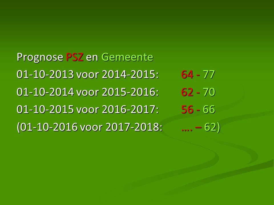 Prognose PSZ en Gemeente 01-10-2013 voor 2014-2015: 64 - 77 01-10-2014 voor 2015-2016: 62 - 70 01-10-2015 voor 2016-2017: 56 - 66 (01-10-2016 voor 2017-2018: ….