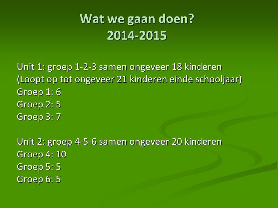 Wat we gaan doen 2014-2015