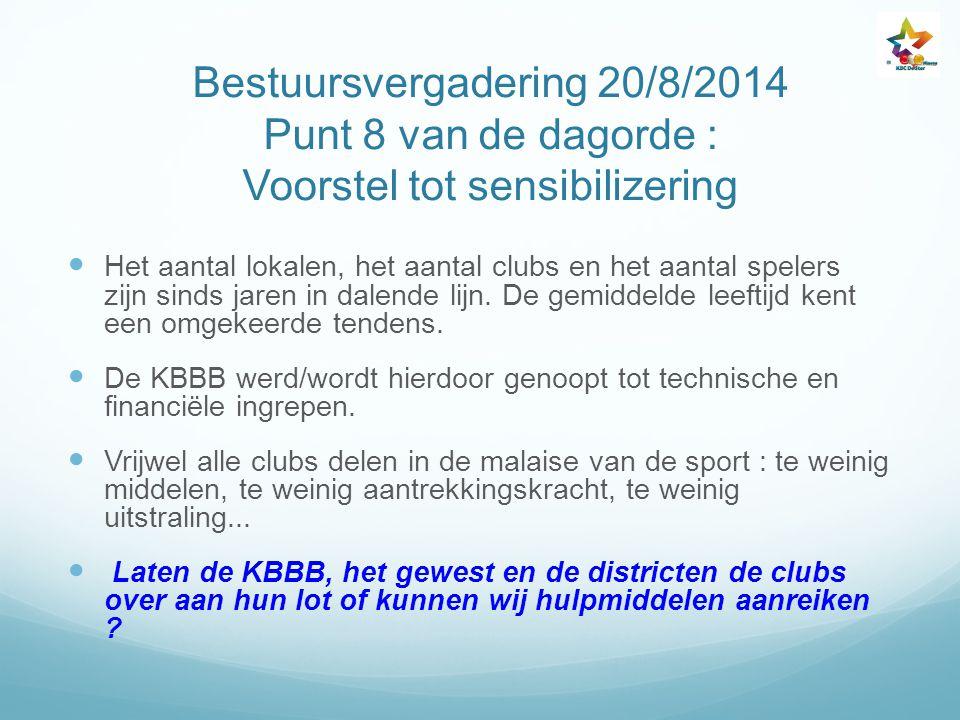 Bestuursvergadering 20/8/2014 Punt 8 van de dagorde : Voorstel tot sensibilizering
