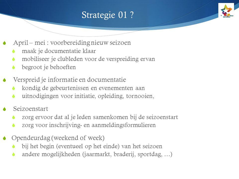 Strategie 01 April – mei : voorbereiding nieuw seizoen