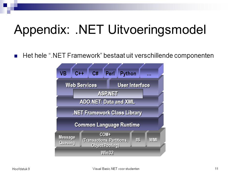 Appendix: .NET Uitvoeringsmodel